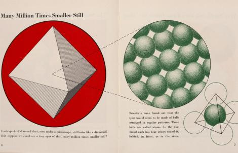 inside_the_atom_with_permission_of_otto_and_marie_neurath_isotype_collection_at_university_of_reading_0